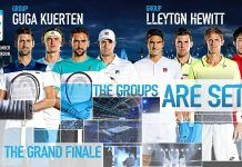 ATP Wordl Tour Finals 2018